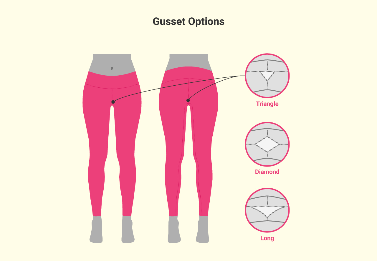gusset-options-2